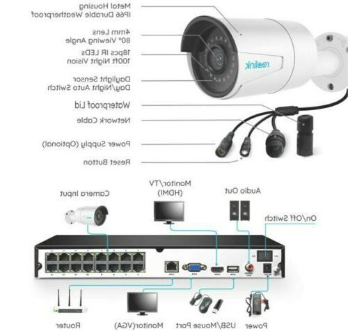 Reolink 4MP Video Surveillance HDD, Cameras