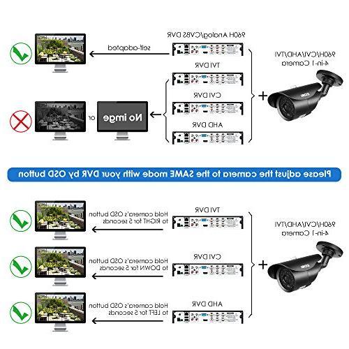 ZOSI Pack HD 1920TVL TVI/CVI/AHD/960H CVBS Cameras lens,120ft Distance, Housing HD-TVI, CVBS/960H analog