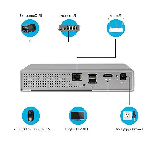 8 Outdoor Video Security System Channel HDMI Repeater and 1TB Hard Drive