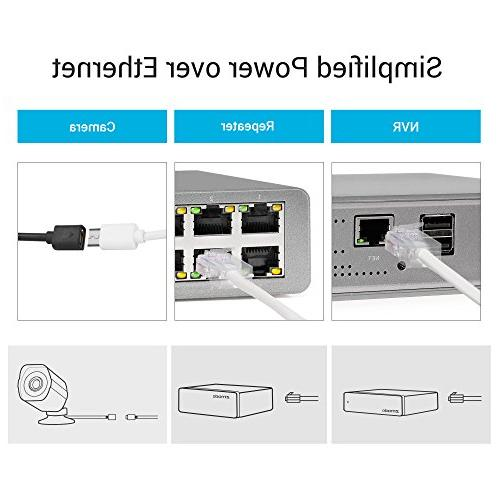 Zmodo 1080p Full 8 Video Security Channel HDMI NVR, Drive